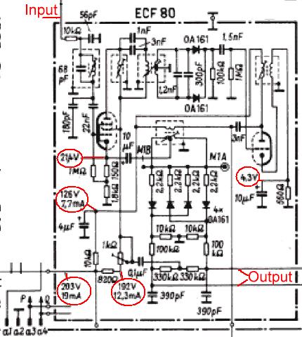 Grundig spare parts and Telefunken Decoder problem