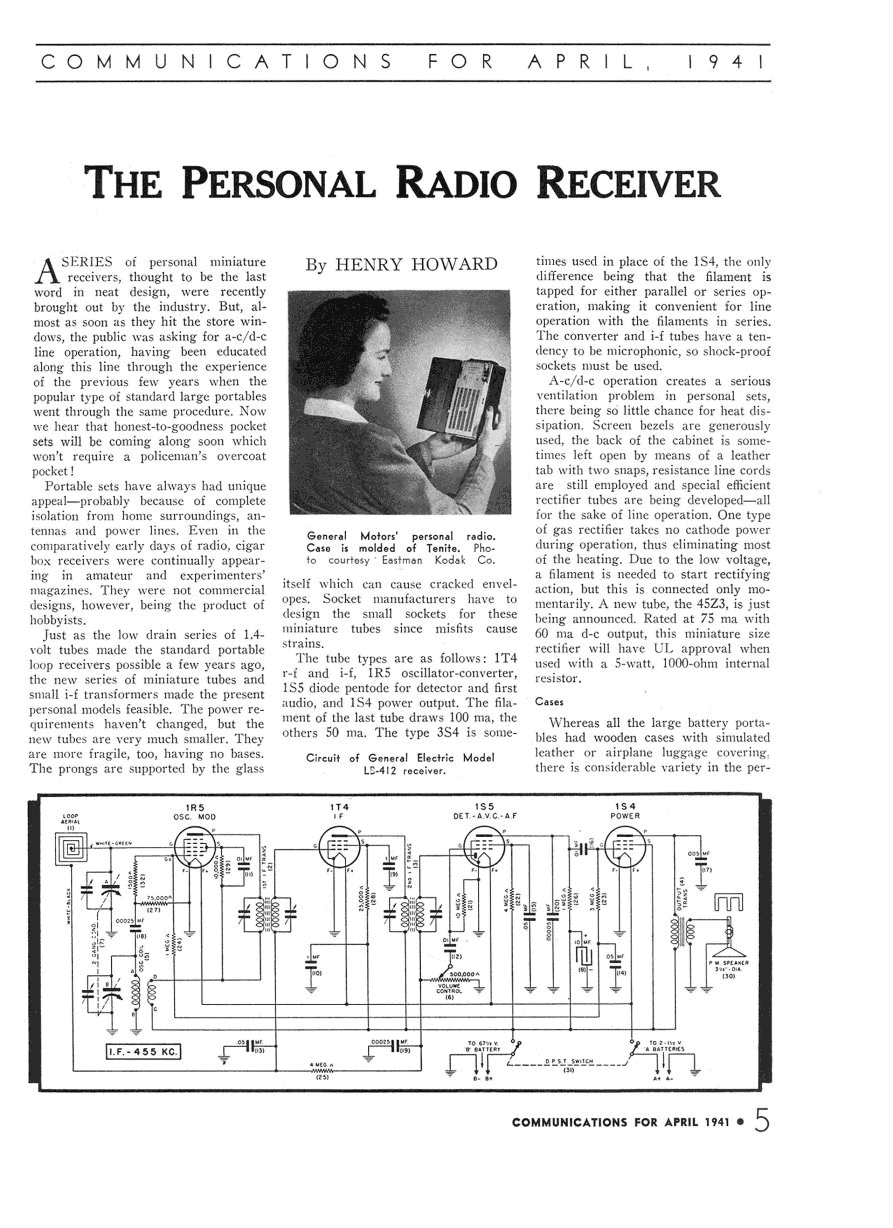 Personal Radio Receiver 1