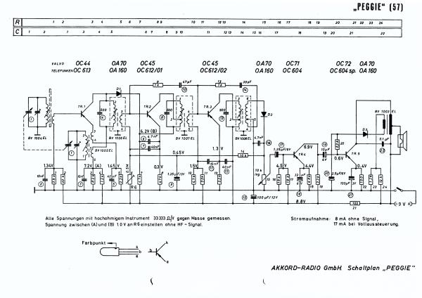 Peggie 57 Radio Akkord-Radio + Akkord Elektronik Radios, bui
