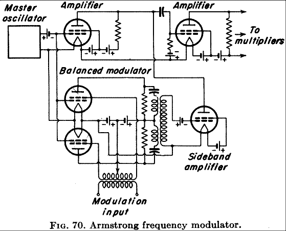 de emphasis circuits on non armstrong licensed radios