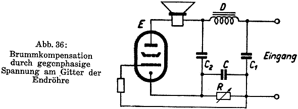 background hum with electrodynamic loudspeakers