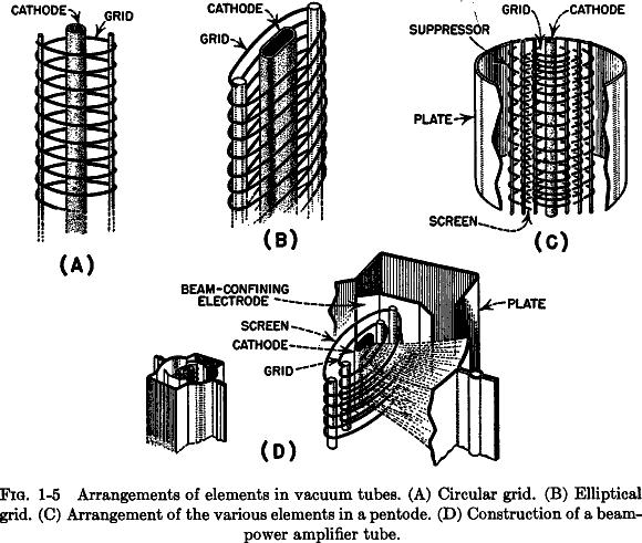 downloadable vacuum tube schematic symbols