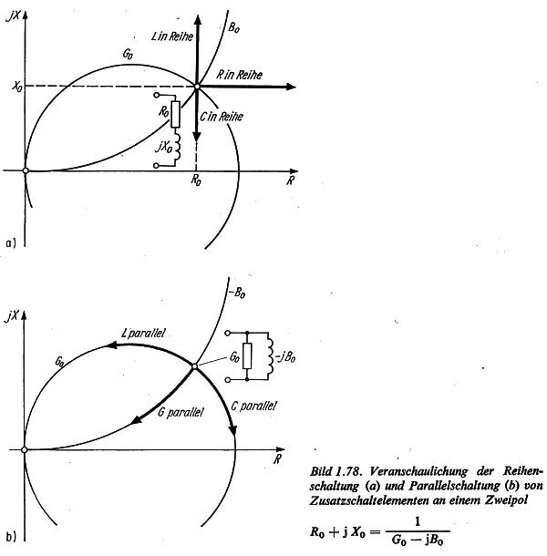 Berechnungen in der Radiotechnik