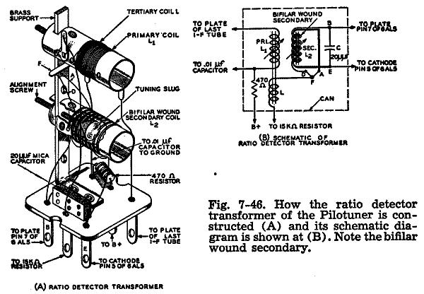 Pilot T 601 Pilotuner