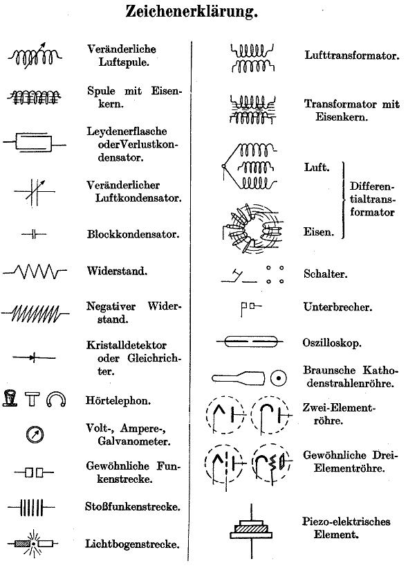 Ausgezeichnet Schaltungssymbole Widerstand Ideen - Elektrische ...