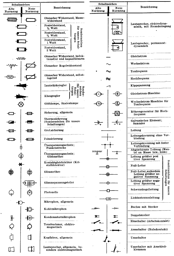 for beginners reading schematics circuit diagrams part 1 rh radiomuseum org German Friendship Symbols German Electrical Symbol Legend