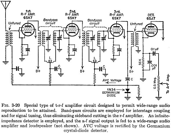 tuned bandpass filters