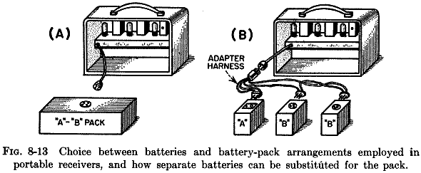replacing special batteries by battery packs