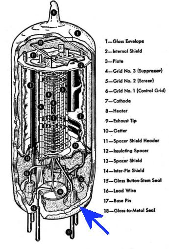 common miniature 7pin  b7g  battery tubes  valves