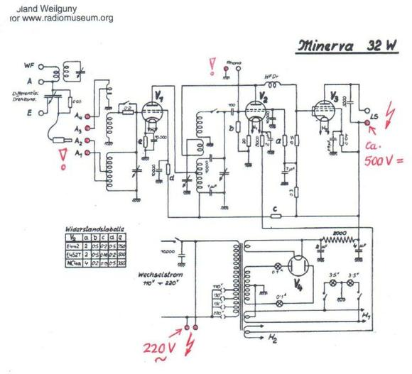 Mazda Fe Dohc Engine