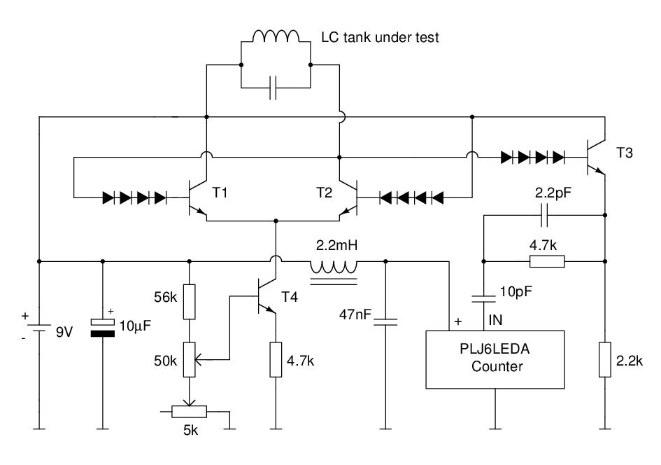Relaxation Oscillations In LC-Oscillators