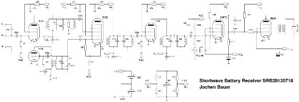 Superheterodyne Receiver Applications