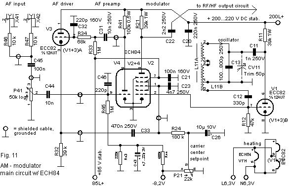 granco  granco transmitter