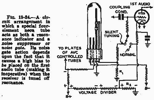 history of tuning indicators  meters  graphs  magic eye  led