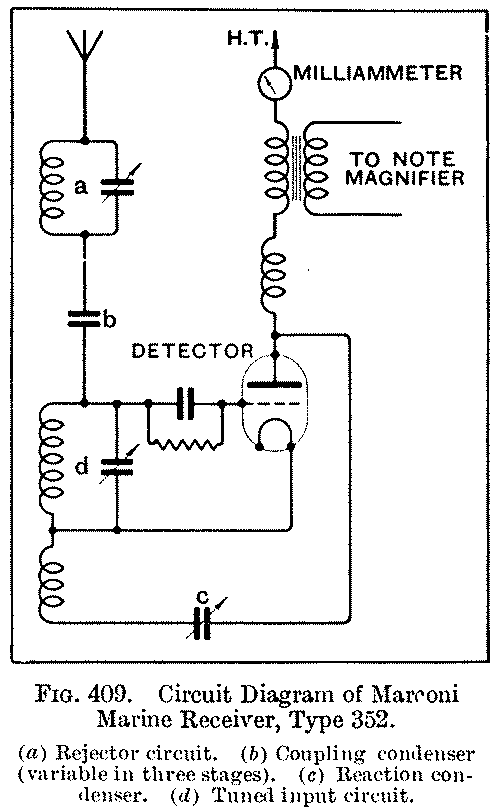 History of Tuning Indicators: meters, graphs, Magic Eye, LED