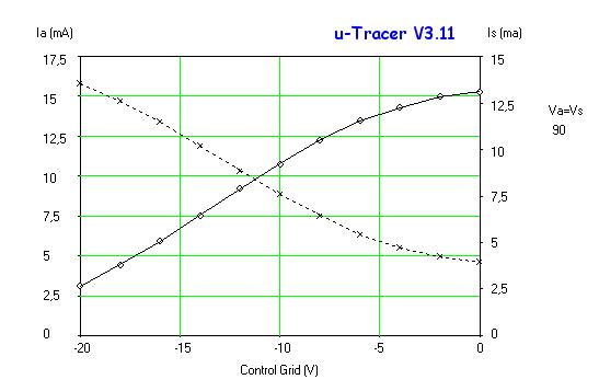 Linearer AM Modulator mit EF80
