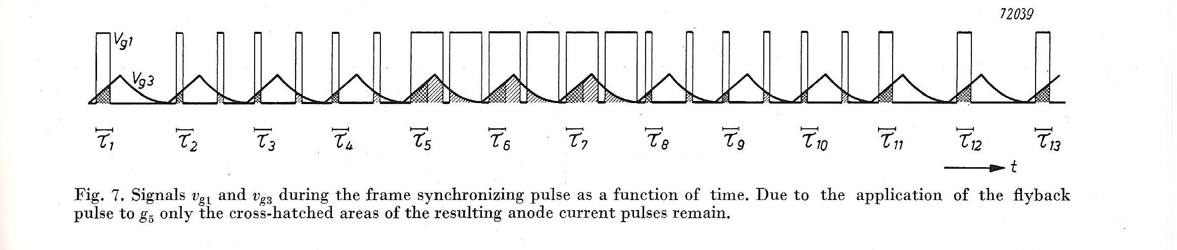 History Of The Eq40 Eq80 Enneode Frequency Detector Pt2 Ratio For Fm Demodulation Although This Application Also Clearly Shows Capabilities As Coincidence Phase Problem Probably Remained It Was