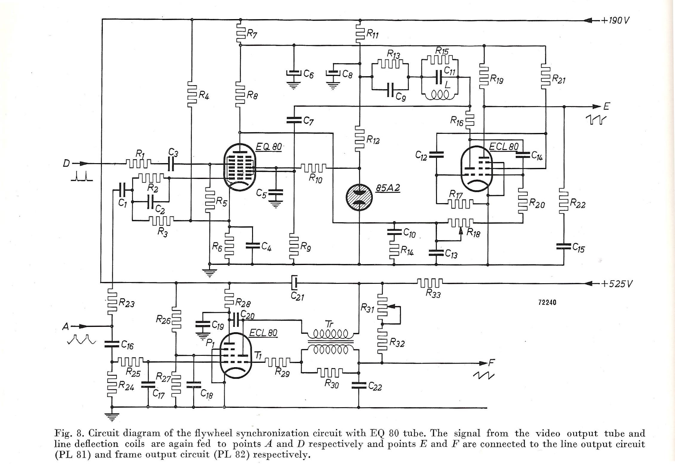 EAB_1952_EQ80_Flywheel_synchronization_3 horstmann centaurplus c17 wiring diagram schematic circuit diagram horstmann centaurplus c17 wiring diagram at arjmand.co