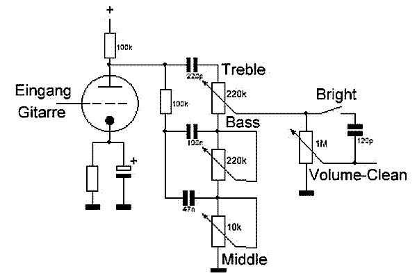 Röhren-Gitarren-Verstärker: Funktion & Selbstbau