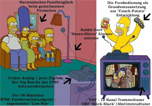 Amerikanisches Fernsehen Stream