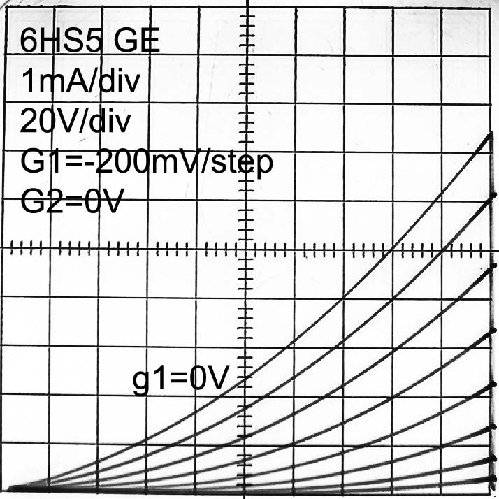 6hs5  tube 6hs5  r u00f6hre 6hs5 id4929  sharp cutoff beam triode