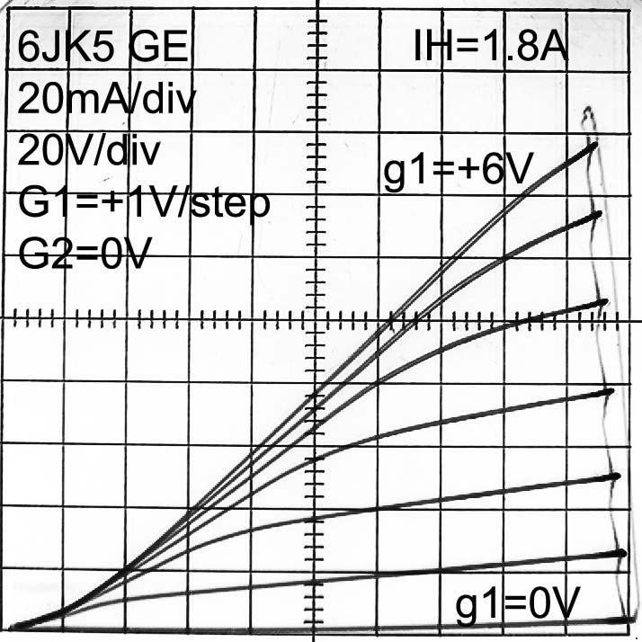 6jk5  tube 6jk5  r u00f6hre 6jk5 id4965  sharp cutoff beam triode