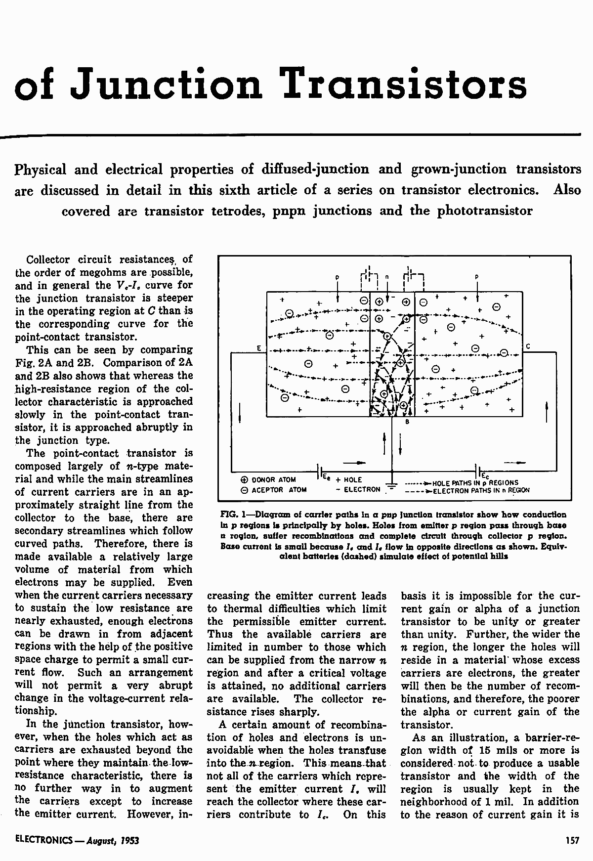 Early Transistor Days Silicon Controlled Rectifier Circuits In A Short While This Device Should Have Originated The Families Of Semiconductor Switches Later Known As Scs Switch Or Scr