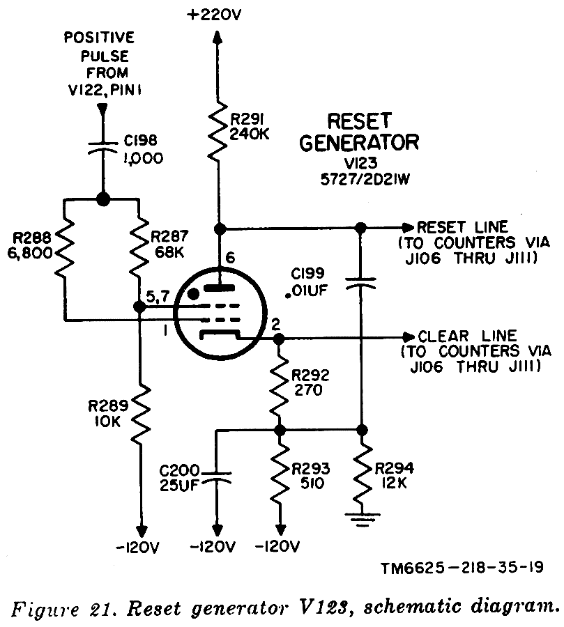 trochotron beam