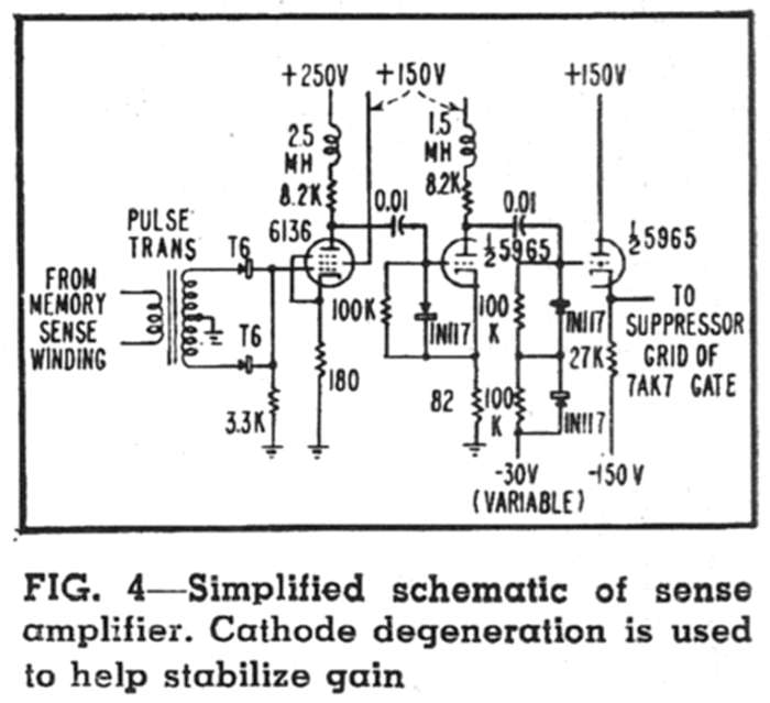 sense_schema ferrite core memory some history henry vacuum wiring diagram at fashall.co