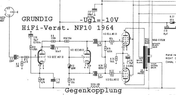 Gegenkopplung im NF-Teil. Wo und wie wird sie eingesetzt?