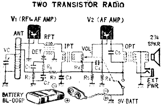 zensen 2 transistor boy u0026 39 s radio ar-200 radio unknown
