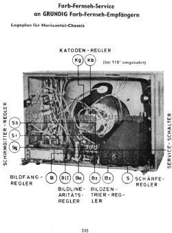 d_grundig_farb_tv_horizontal_chassis_1971.jpg