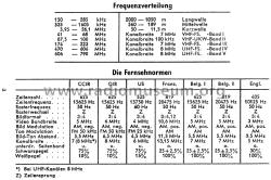d_grundig_jahrbuch_1966_fs_normen.png
