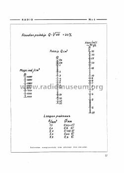 fi_radio_ja_saehkoe_1943_6_p27.png