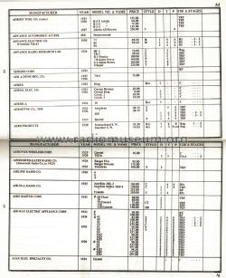 radio_collectors_guide_page_18_19_with_aerodyne.jpg