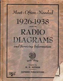 us_beitman_1926_1938_vol1_cover.jpg