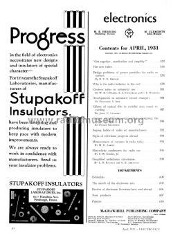 us_electronics_april_1931_inh.jpg