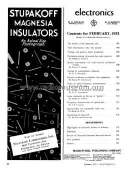 us_electronics_february_1931_inh.jpg