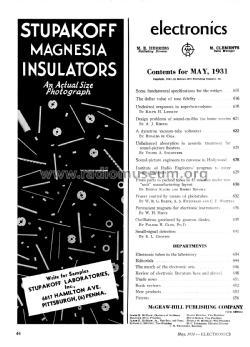 us_electronics_may_1931_inh.jpg