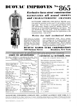 us_electronics_october_1932_inh.jpg