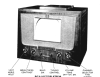 8TR29 ; RCA RCA Victor Co. (ID = 1597761) TV Radio