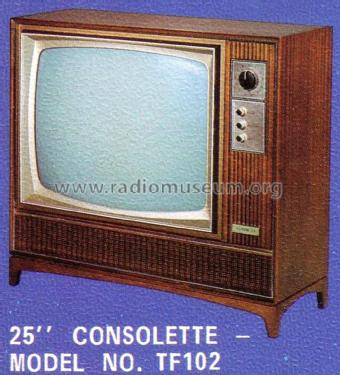 Acoustic Deluxe Consolette TF102; Astor brand, Radio (ID = 2260846) Fernseh-E