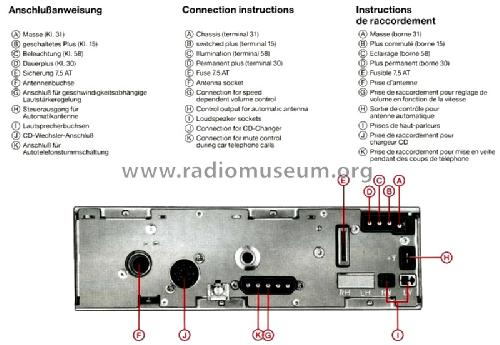 Becker Car Radio Wiring Diagram : In addition pioneer car radio wiring diagram as well