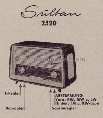 Service Schema für Blaupunkt Sultan 2520