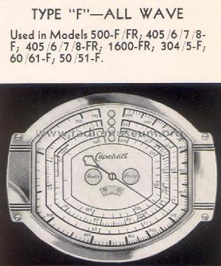 406F   FR Adam Radio Capehart Corp.  Fort Wayne 15dc8b5a48d