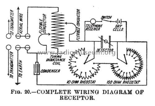 collins 1906 scientific american receiver mod pre26 collins telephone parts diagram diagram of collins wireless telephone #3