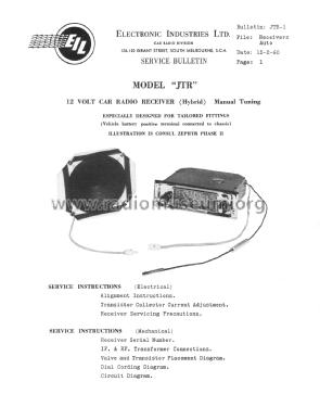 Diamond Dot JTR; Astor brand, Radio (ID = 2351610) Car Radio