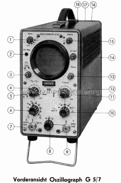 Oszillograph G5/7; Grundig Radio- (ID = 2399409) Equipment