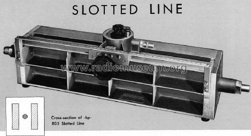 Slotted line