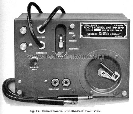 Remote Control Unit RM-29; MILITARY U.S. (ID = 166557) Military